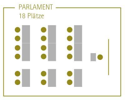 Tagungsraum-Parlament-Klosterhof-Gutenzell-400x320