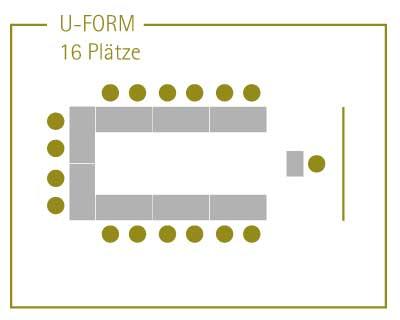 Tagungsraum-U-form-Klosterhof-Gutenzell-400x320